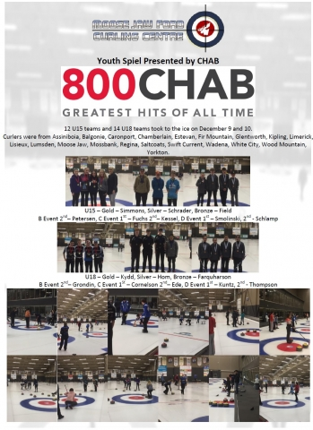 Youth Spiel Presented by CHAB Picture Recap